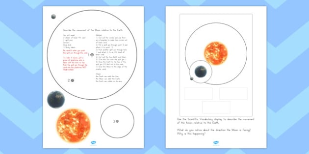 Describe the Movement of the Moon Relevant to the Earth Model - australia