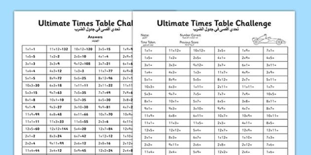 Ks2 ultimate times table challenge arabic translation arabic - English 1st division table ...