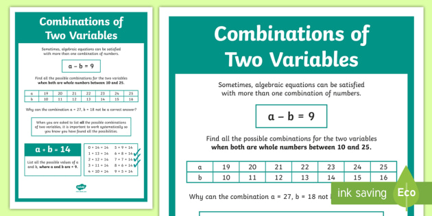 Combinations of Two Variables Display Poster - working wall