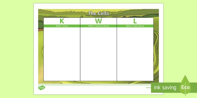 The Celts KWL Grid