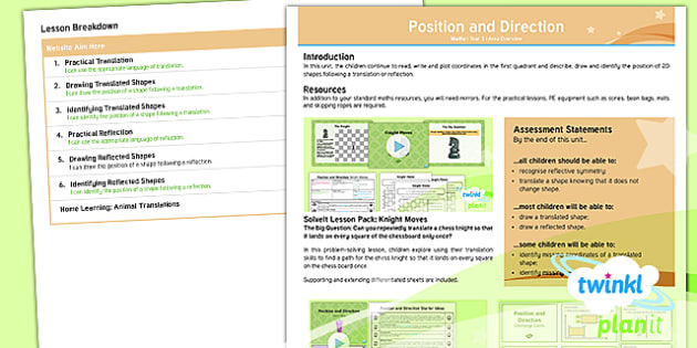 PlanIt Maths Y5 Position and Direction Overview