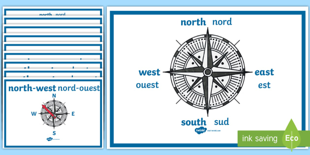 Compass Points Display Posters French English Sign