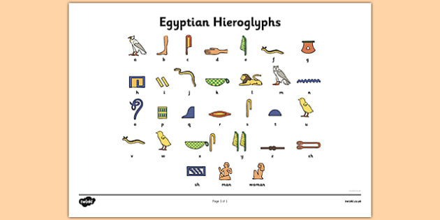 Ancient Egyptian Hieroglyphs Sheet Ancient Egyptian