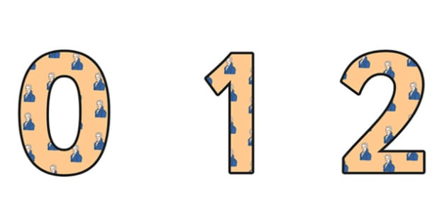 William Wilberforce Themed A4 Display Numbers - william wilberforce, display numbers, themed numbers, classroom numbers, numbers for display, a4 numbers