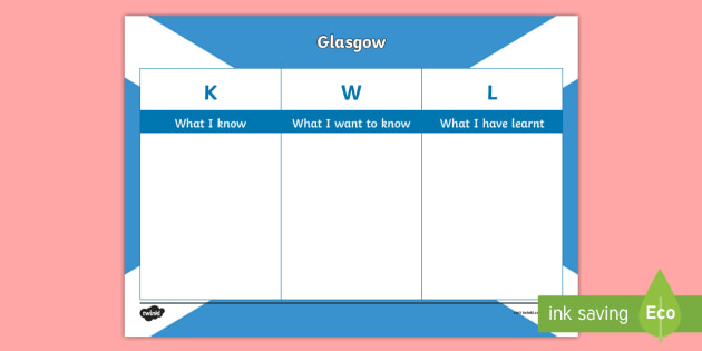 Glasgow KWL Grid - Scottish Cities, Glasgow, Scottish