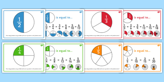 Equivalent Fractions Posters - fractions, posters, displays