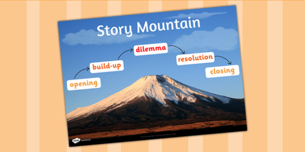 Story Mountain Photo Display Poster A2 - posters, display, photos