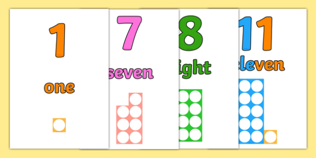 Numbers and Words With Number Shapes 0-20 Display - numbers, words, number shapes, 0-20, display