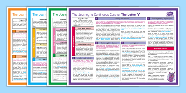 ks1 the journey to continuous cursive handwriting help cards guidance pack. Black Bedroom Furniture Sets. Home Design Ideas