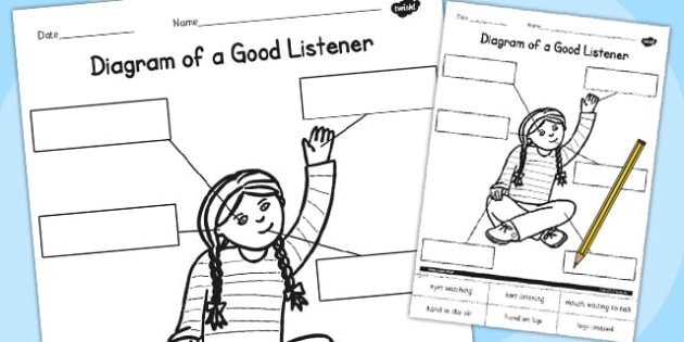 Diagram Of A Good Listener Worksheet - listening, listening skill