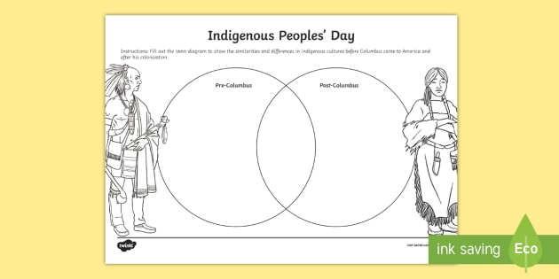 Indigenous Peoples' Day Venn Diagram Worksheet / Activity Sheet - Indigenous Peoples' Day, native, tribe, US, Columbus Day, venn, compare, contrast, worksheet