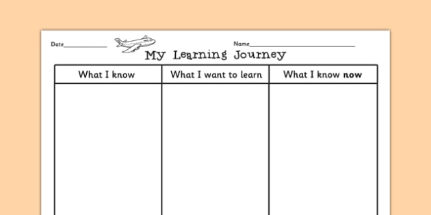 Learning Journey Template - learning journey, learn, template
