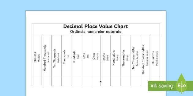 decimals place value chart worksheet activity sheet. Black Bedroom Furniture Sets. Home Design Ideas