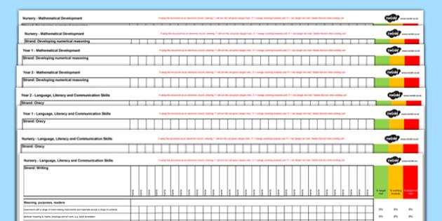 Welsh Foundation Phase Framework Assessment Checklist Pack - wales, foundation phase, assessment