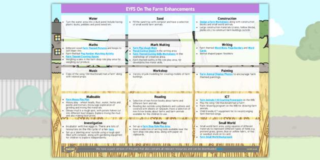 EYFS Farm Themed Enhancement Ideas - farm, enhancement, ideas, eyfs, planning
