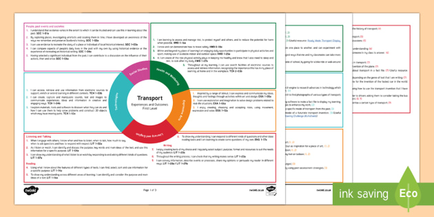 Transport First Level CfE Interdisciplinary Topic Web - Interdisciplinary Topic Web (Social Studies), plan, planner, IDL, cross-curriculuar, overview, 1st l
