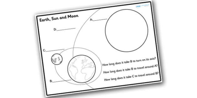 Earth sun and moon label and question colouring sheet earth sun and moon label and question colouring sheet colouring sheets fine motor ccuart Image collections