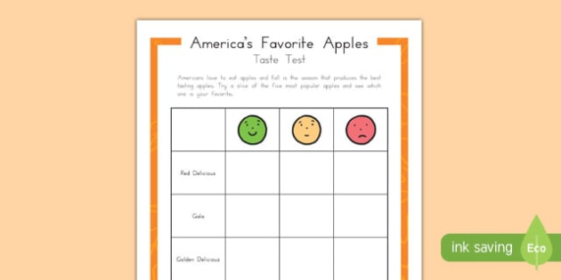 America's Favorite Apples Taste Testing Activity