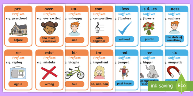 Prefix and Suffix Types Mini Display Posters - prefixes and suffixes, what prefixes and suffixes mean, prefix and suffix cards, prefix and suffix posters