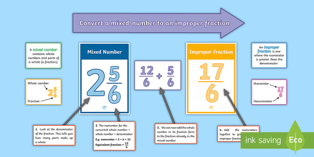 Year 5 Converting A Mixed Number To An Improper Fraction