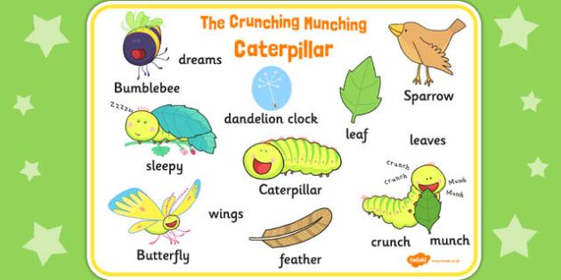 Word Mat to Support Teaching on The Crunching Munching Caterpillar - visual aid, keyword