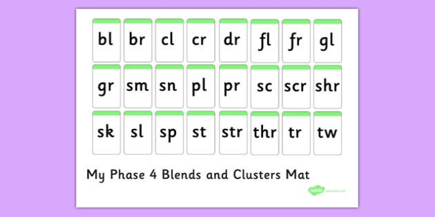 Initial Blends and Clusters Sound Mat (Letters Only) - blends, clusters, sound mat