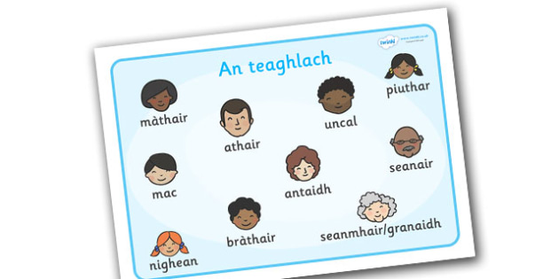 Scottish Gaelic Family Word Mat - scottish gaelic, family word mat, word mat, family, family keywords in scottish gaelic, language, languages, scotland, key words, gaels, celtic, literacy, aids, ourselves, mother, father, sister, brother, grandfather