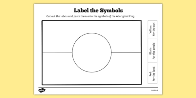 Flags of Australia Aboriginal Flag Label the Symbols - australian, geography, areas, different, display, colourful, classroom, visual aid, early years, ks1, key stage 1, ks2, key stage 2, regions, country, nation, people