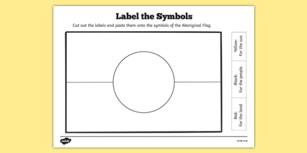Flags Of Australia Aboriginal Flag Label The Symbols