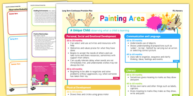 Painting Area Continuous Provision Plan Posters Nursery FS1