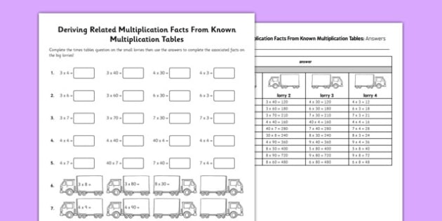Deriving Related Multiplication Facts - Known facts, Multiples of ten
