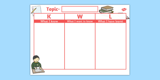 graphic relating to Printable Kwl Charts titled Blank KWL Grid Template - blank, kwl, grid, template, recognize