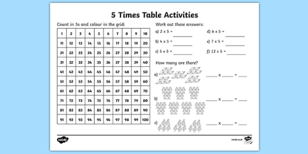 5 Times Table Activity Sheet 5 times tables counting 5s 5s – 5 Multiplication Table Worksheet