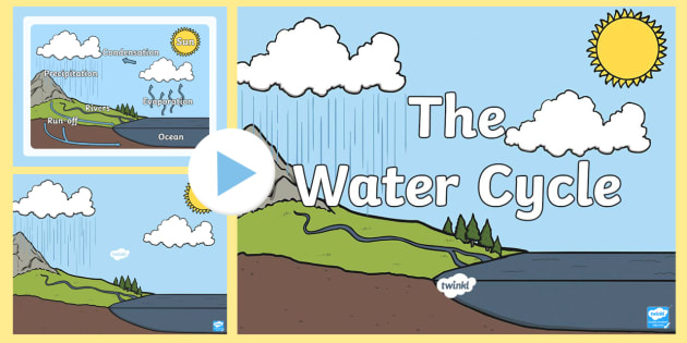 Water cycle diagram powerpoint water cycle evaporation water cycle diagram powerpoint water cycle evaporation condensation precipitation accumulation ccuart Image collections