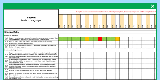 Scottish Curriculum for Excellence Second Modern Languages Assessment Spreadsheet - CfE, planning, tracking, literacy, language, Second