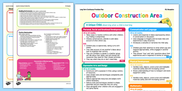 Outdoor Construction Area Continuous Provision Poster Reception FS2 - Continuous provision, EYFS planning, early years planning, long term plan