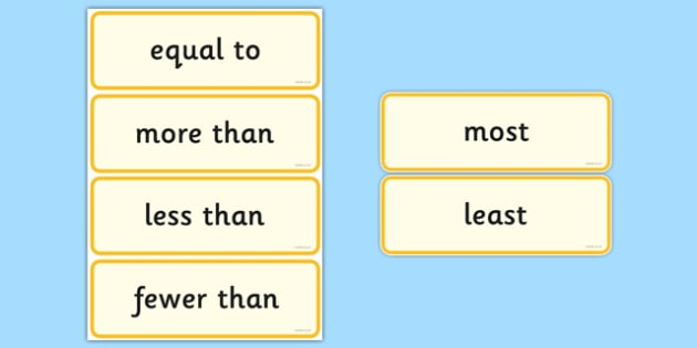 Equal More Than Less Than Word Cards Maths Display KS1