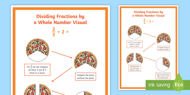 Dividing unit fractions by whole numbers visually (practice ...