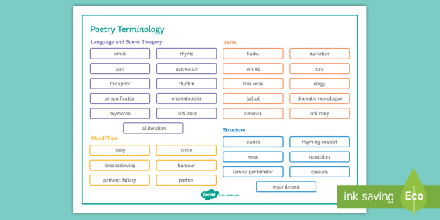 Gcse Poetry Terminology Word Mat Poetry Terminology Poetic Devices