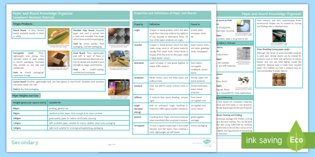 paper and board knowledge organiser