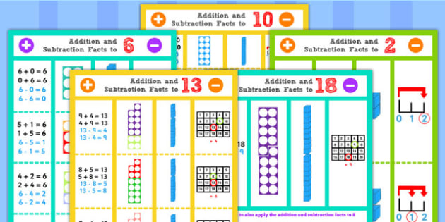 Addition and Subtraction Facts 2 to 20 Posters Resource Pack
