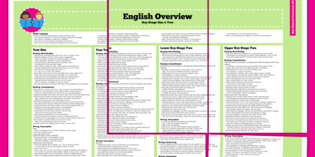 2014 Curriculum English Overview - new curriculum, literacy