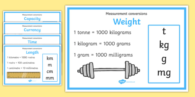 Measurement Conversion Display Posters Measurement Conversion Display
