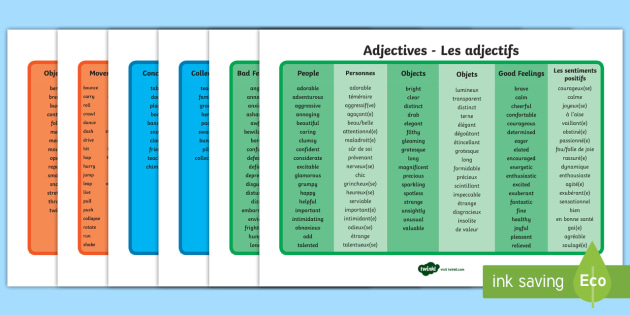 Adjective Adverb And Verb Word Mat English French