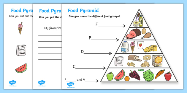 graphic regarding Food Pyramid for Kids Printable titled Food items Producing Pyramid Sport - food stuff pyramid, food stuff types