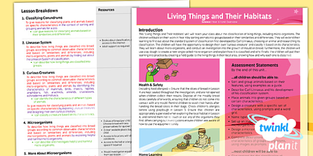 Science: Living Things and Their Habitats Year 6 Planning Overview
