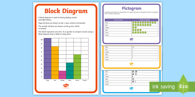 ks1 years: year 2 statistics display posters pack and questions  twinkl