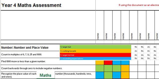 2014 Curriculum Year 4 Maths Assessment Term 1 Spreadsheet- numeracy