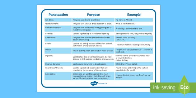 Punctuation Information Desk Mat - punctuation, information, info, desk mat, desk, visual aid