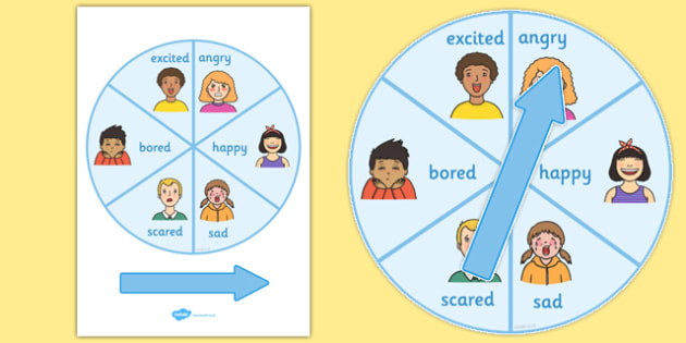 Emotions Spinner - feelings, ourselves, all about me, visual aid